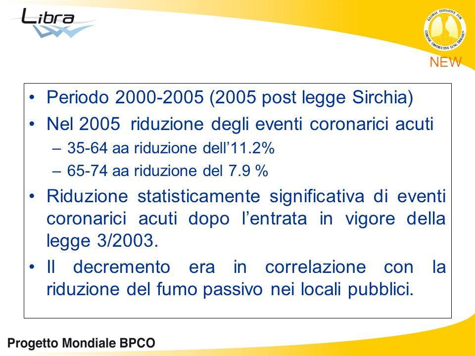 Periodo 2000-2005 (2005 post legge Sirchia) Nel 2005 riduzione degli eventi coronarici acuti –35-64 aa riduzione dell11.2% –65-74 aa riduzione del 7.9