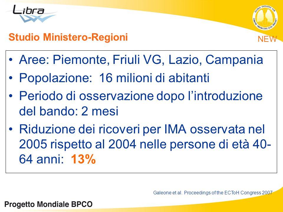 Studio Ministero-Regioni Aree: Piemonte, Friuli VG, Lazio, Campania Popolazione: 16 milioni di abitanti Periodo di osservazione dopo lintroduzione del