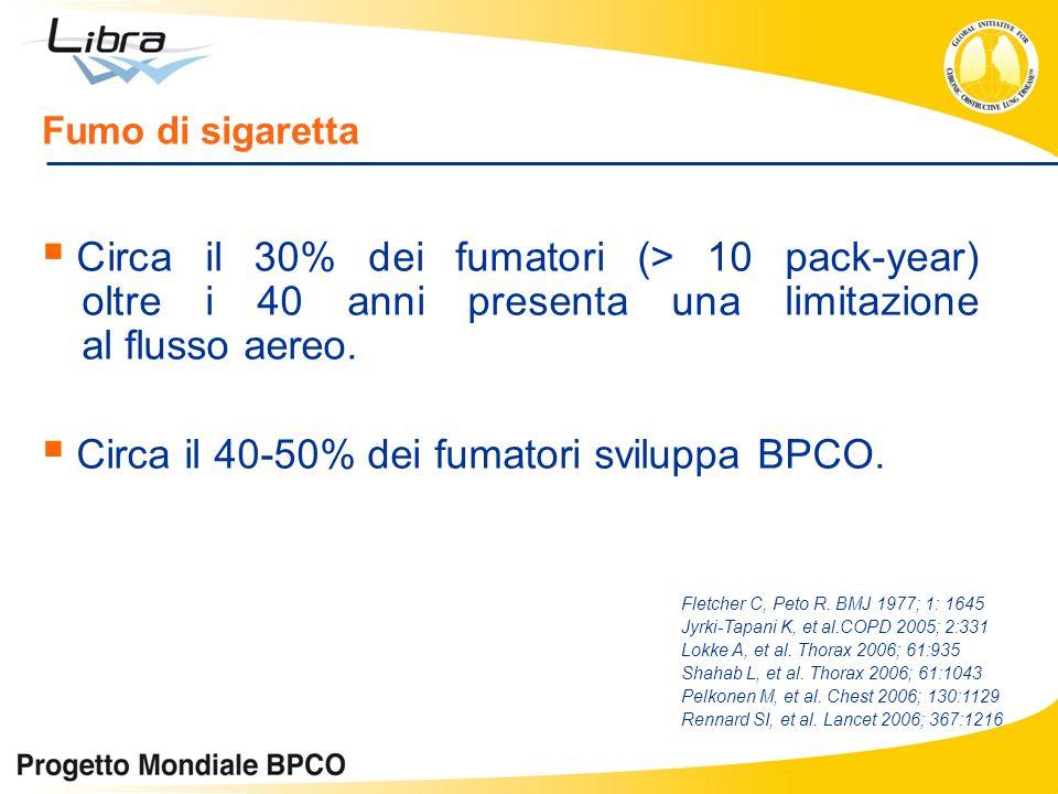 Circa il 30% dei fumatori (> 10 pack-year) oltre i 40 anni presenta una limitazione al flusso aereo. Circa il 40-50% dei fumatori sviluppa BPCO. Fletc