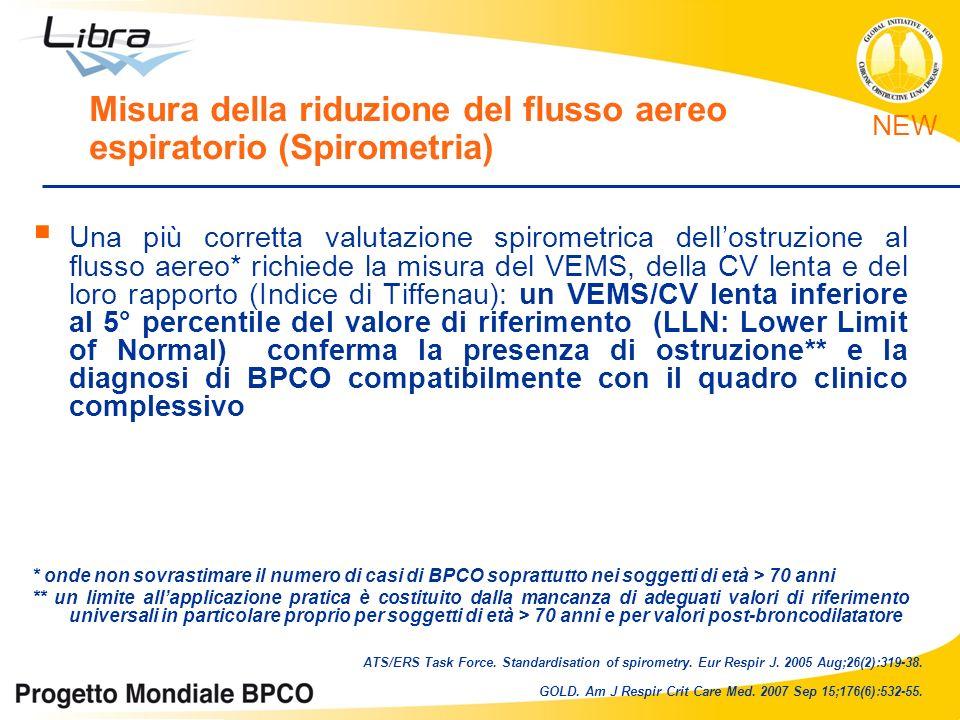 Misura della riduzione del flusso aereo espiratorio (Spirometria) Una più corretta valutazione spirometrica dellostruzione al flusso aereo* richiede l