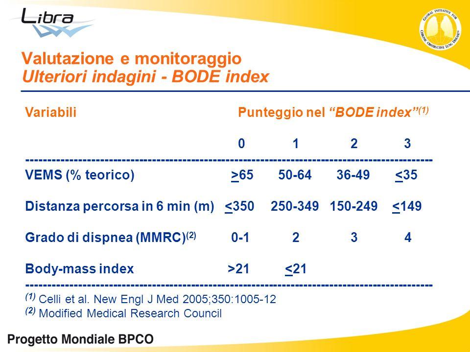 Valutazione e monitoraggio Ulteriori indagini - BODE index Variabili Punteggio nel BODE index (1) 0 1 2 3 --------------------------------------------