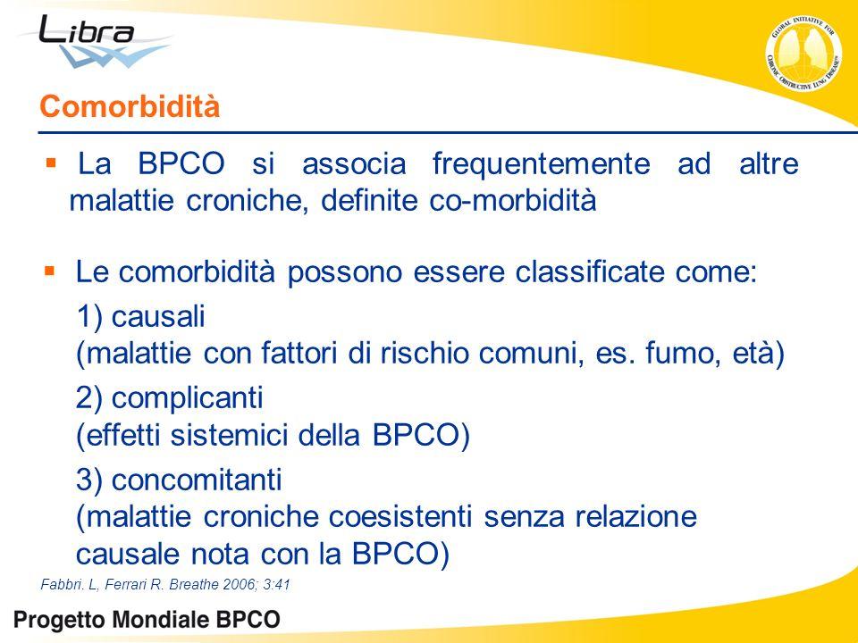Trattamento della BPCO In base alla gravità Il trattamento della BPCO stabile dovrebbe essere caratterizzato da un progressivo incremento della terapia in relazione alla gravità della malattia.