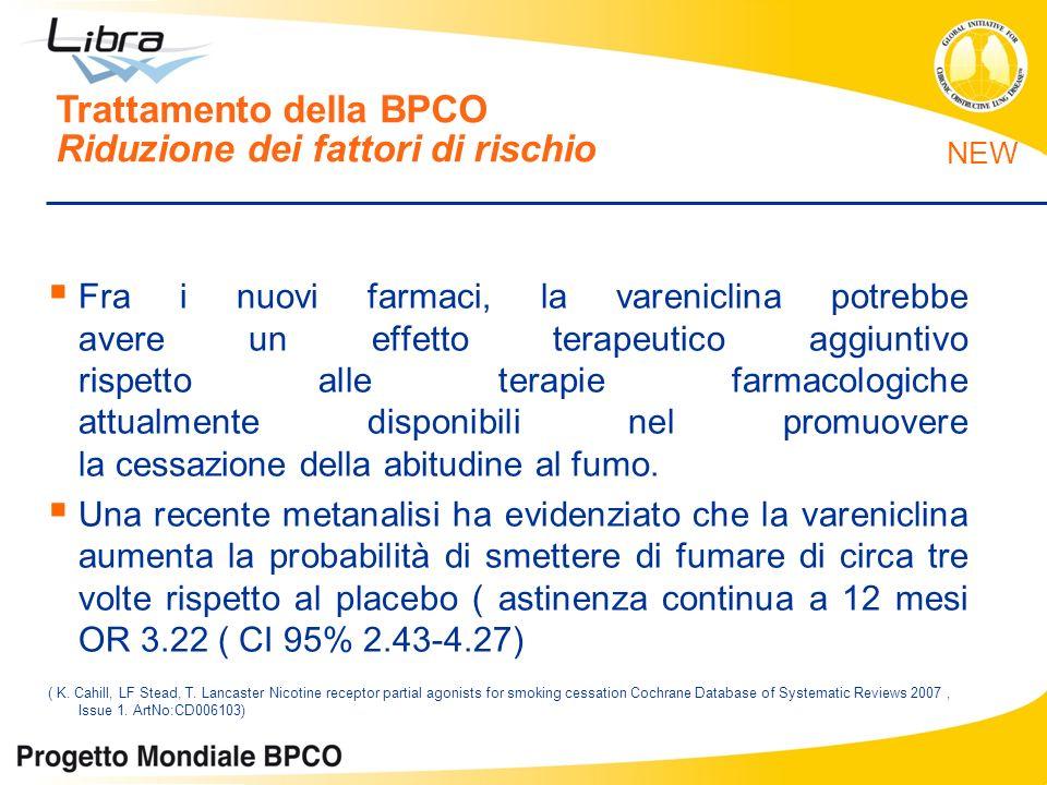 Trattamento della BPCO Riduzione dei fattori di rischio Fra i nuovi farmaci, la vareniclina potrebbe avere un effetto terapeutico aggiuntivo rispetto