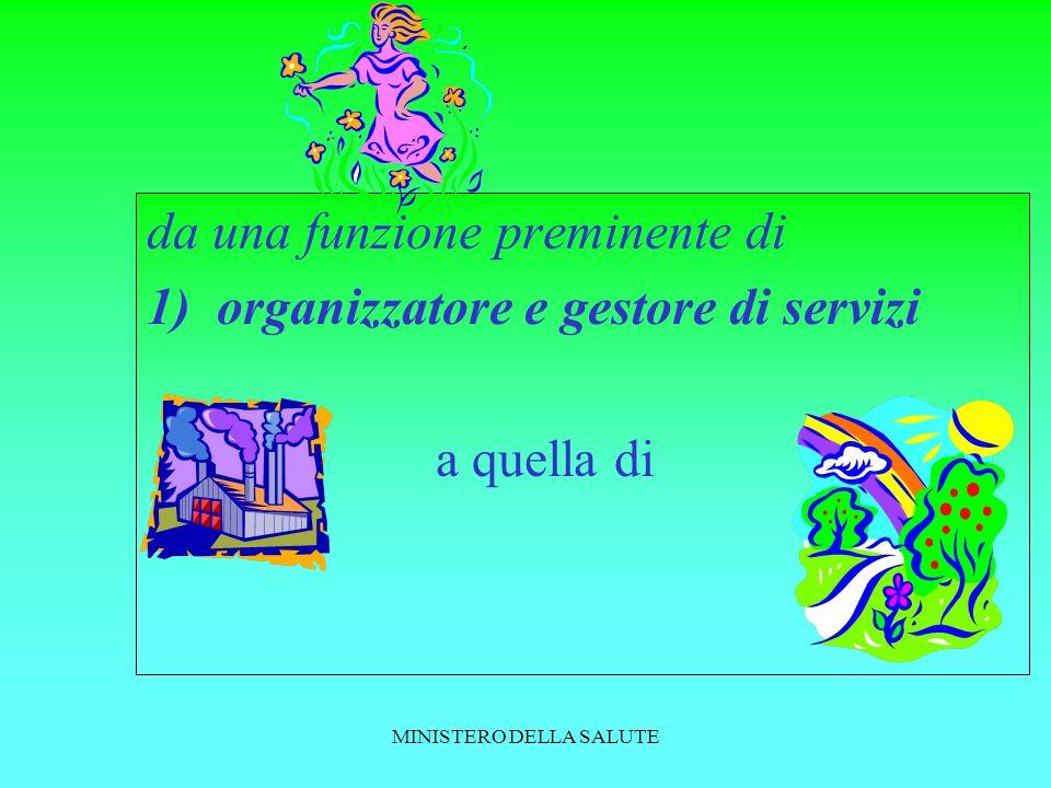 MINISTERO DELLA SALUTE da una funzione preminente di 1)organizzatore e gestore di servizi a quella di