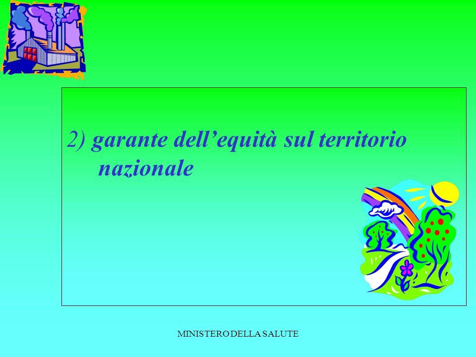 MINISTERO DELLA SALUTE 2) garante dellequità sul territorio nazionale