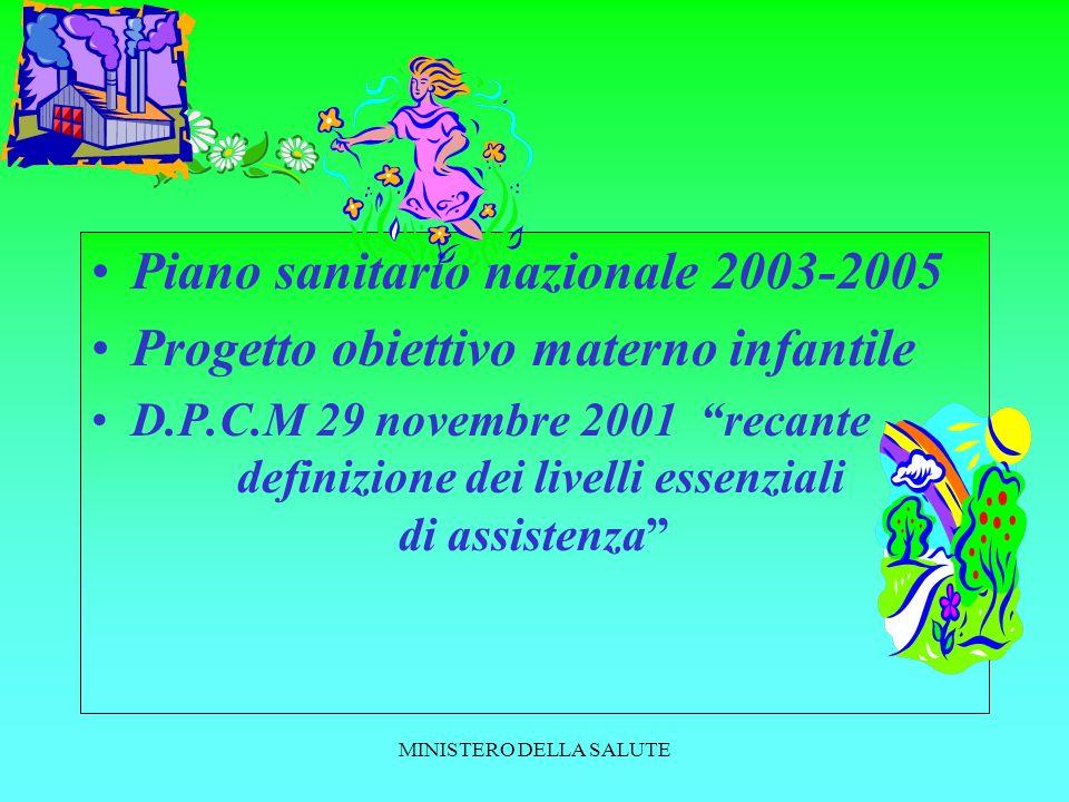 MINISTERO DELLA SALUTE Piano sanitario nazionale 2003-2005 Progetto obiettivo materno infantile D.P.C.M 29 novembre 2001 recante definizione dei livelli essenziali di assistenza