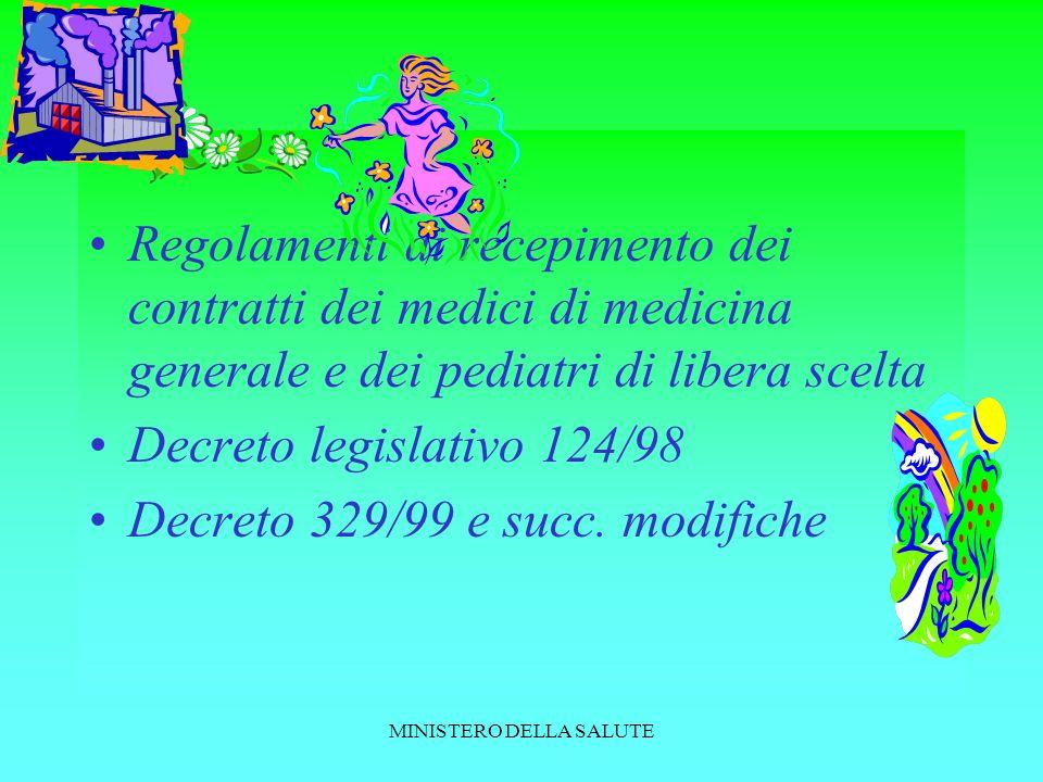 MINISTERO DELLA SALUTE Regolamenti di recepimento dei contratti dei medici di medicina generale e dei pediatri di libera scelta Decreto legislativo 124/98 Decreto 329/99 e succ.