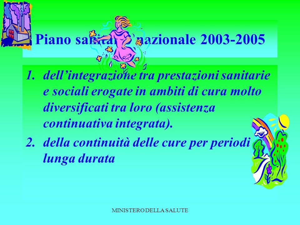MINISTERO DELLA SALUTE Piano sanitario nazionale 2003-2005 1.dellintegrazione tra prestazioni sanitarie e sociali erogate in ambiti di cura molto diversificati tra loro (assistenza continuativa integrata).