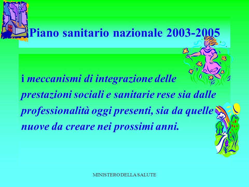 MINISTERO DELLA SALUTE Piano sanitario nazionale 2003-2005 i meccanismi di integrazione delle prestazioni sociali e sanitarie rese sia dalle professionalità oggi presenti, sia da quelle nuove da creare nei prossimi anni.