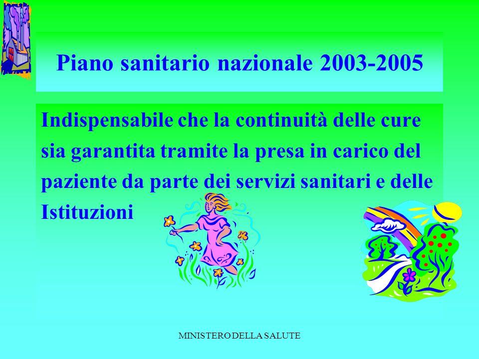 MINISTERO DELLA SALUTE Piano sanitario nazionale 2003-2005 Indispensabile che la continuità delle cure sia garantita tramite la presa in carico del paziente da parte dei servizi sanitari e delle Istituzioni