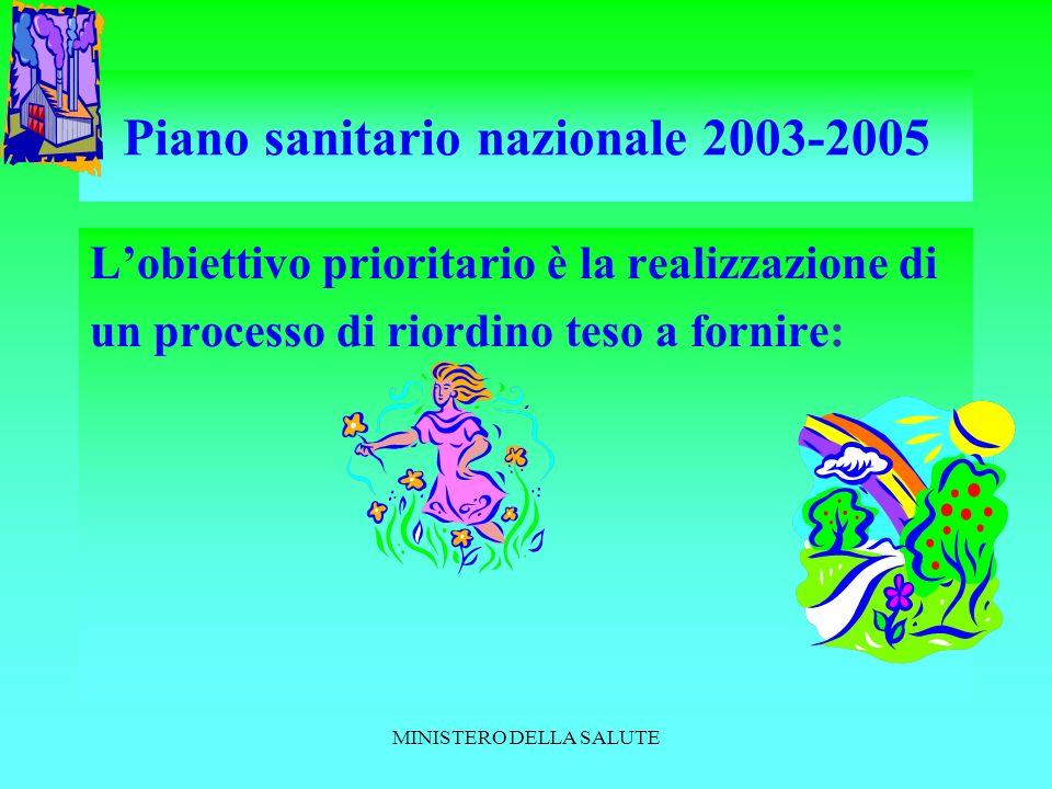 MINISTERO DELLA SALUTE Piano sanitario nazionale 2003-2005 Lobiettivo prioritario è la realizzazione di un processo di riordino teso a fornire:
