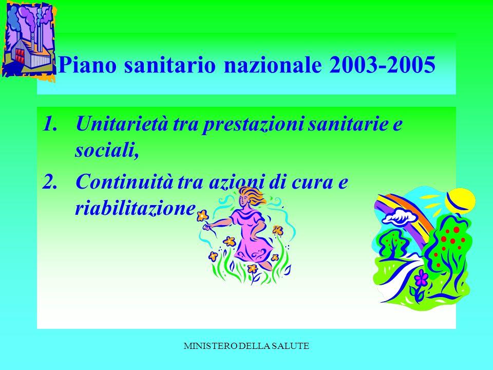 MINISTERO DELLA SALUTE Piano sanitario nazionale 2003-2005 1.Unitarietà tra prestazioni sanitarie e sociali, 2.Continuità tra azioni di cura e riabilitazione