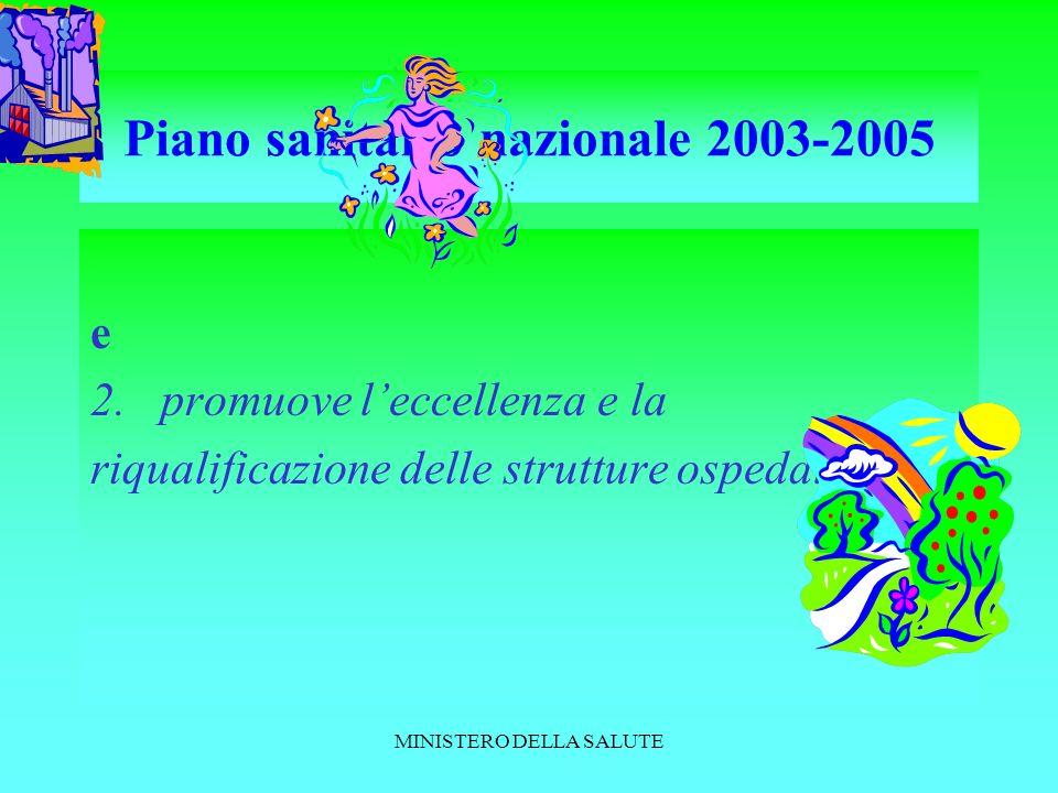 MINISTERO DELLA SALUTE Piano sanitario nazionale 2003-2005 e 2.promuove leccellenza e la riqualificazione delle strutture ospedaliere