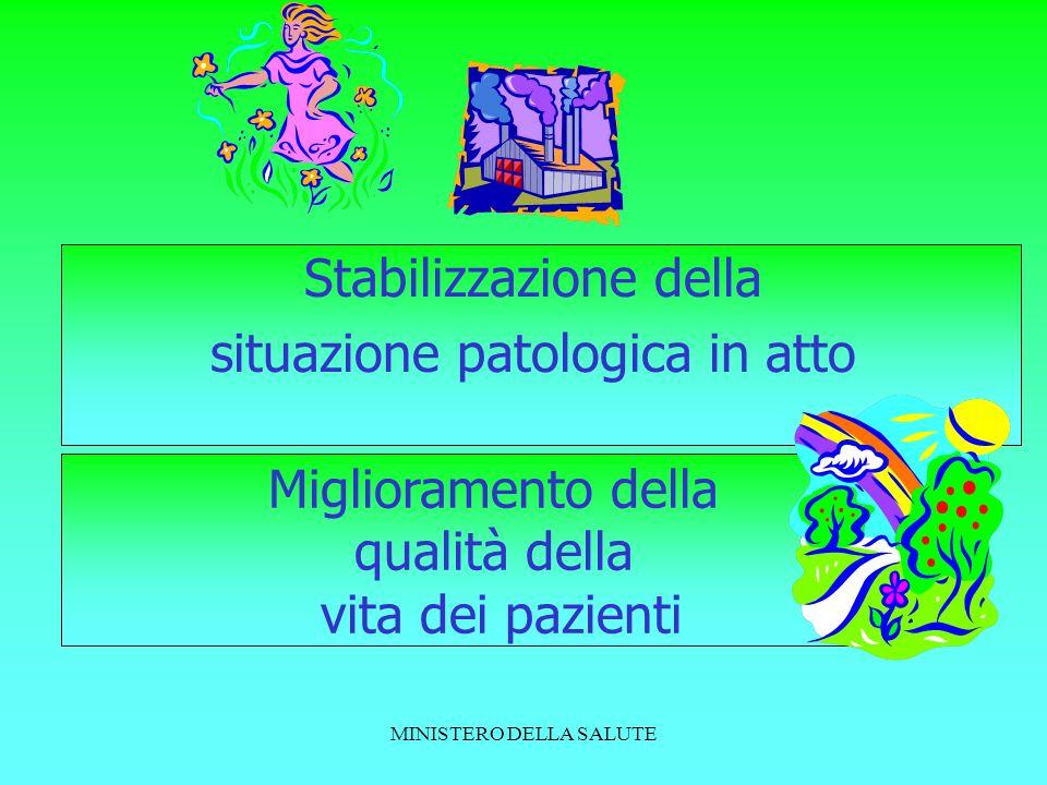 MINISTERO DELLA SALUTE Stabilizzazione della situazione patologica in atto Miglioramento della qualità della vita dei pazienti