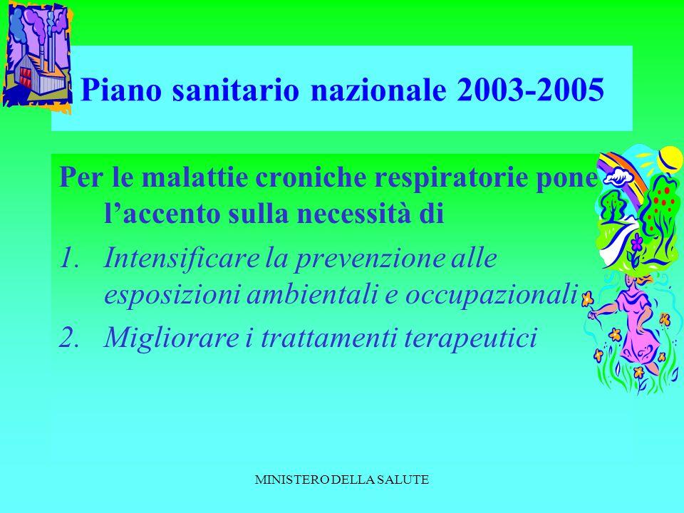 MINISTERO DELLA SALUTE Piano sanitario nazionale 2003-2005 Per le malattie croniche respiratorie pone laccento sulla necessità di 1.Intensificare la prevenzione alle esposizioni ambientali e occupazionali 2.Migliorare i trattamenti terapeutici