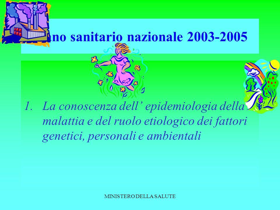 MINISTERO DELLA SALUTE Piano sanitario nazionale 2003-2005 1.La conoscenza dell epidemiologia della malattia e del ruolo etiologico dei fattori genetici, personali e ambientali