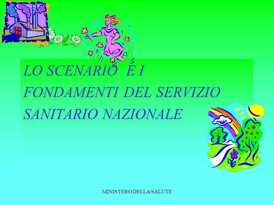MINISTERO DELLA SALUTE LO SCENARIO E I FONDAMENTI DEL SERVIZIO SANITARIO NAZIONALE