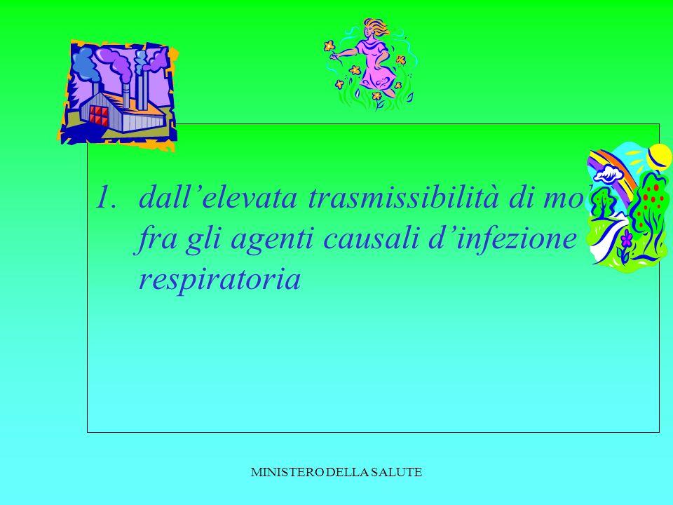 MINISTERO DELLA SALUTE 1.dallelevata trasmissibilità di molti fra gli agenti causali dinfezione respiratoria