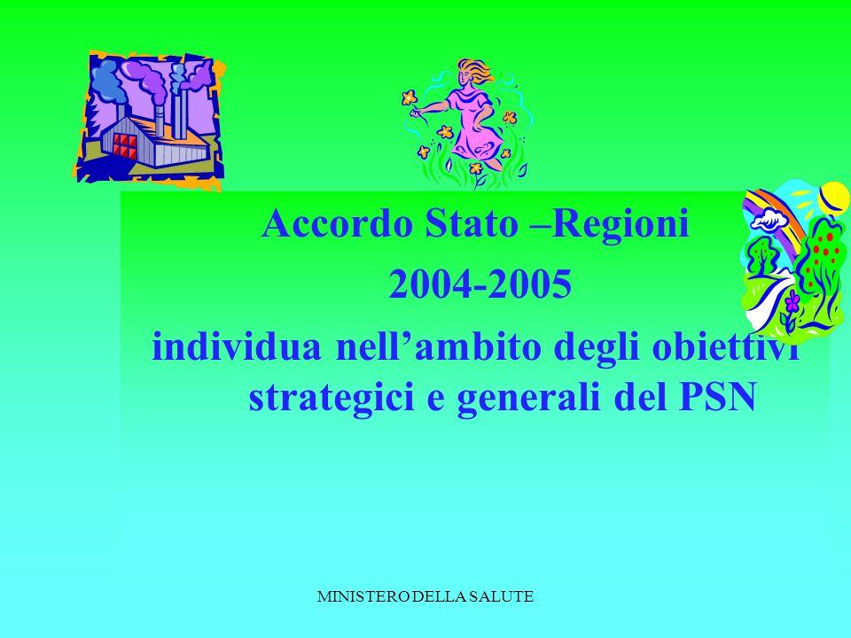 MINISTERO DELLA SALUTE Accordo Stato –Regioni 2004-2005 individua nellambito degli obiettivi strategici e generali del PSN