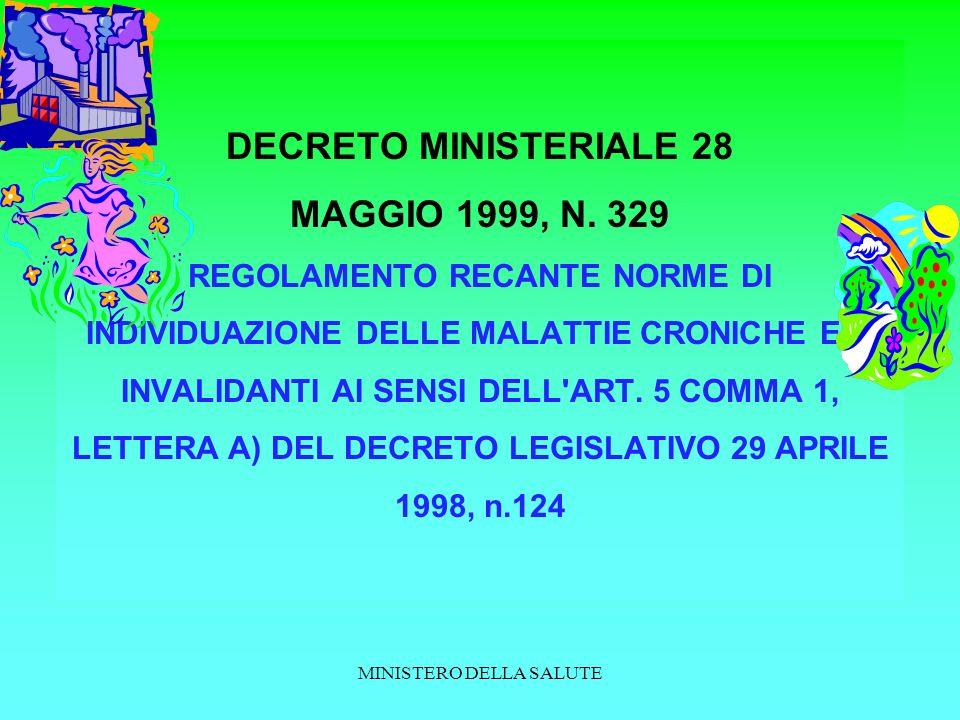 MINISTERO DELLA SALUTE DECRETO MINISTERIALE 28 MAGGIO 1999, N.