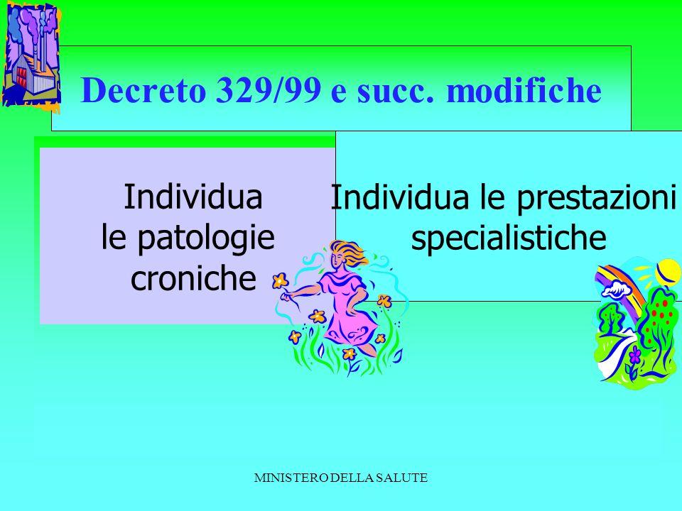 MINISTERO DELLA SALUTE Decreto 329/99 e succ.