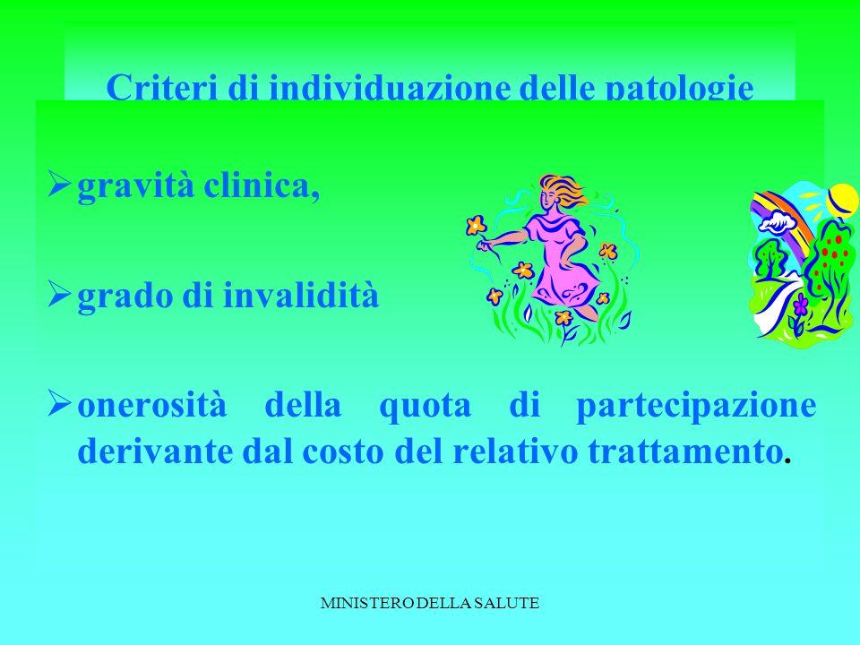 MINISTERO DELLA SALUTE Criteri di individuazione delle patologie gravità clinica, grado di invalidità onerosità della quota di partecipazione derivante dal costo del relativo trattamento.
