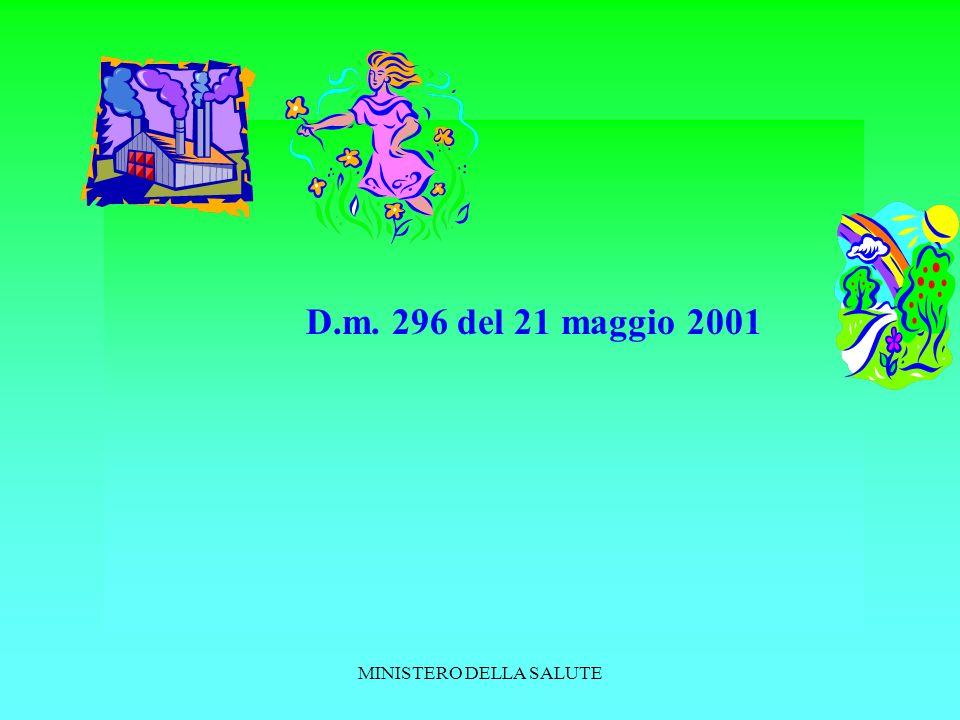 MINISTERO DELLA SALUTE D.m. 296 del 21 maggio 2001