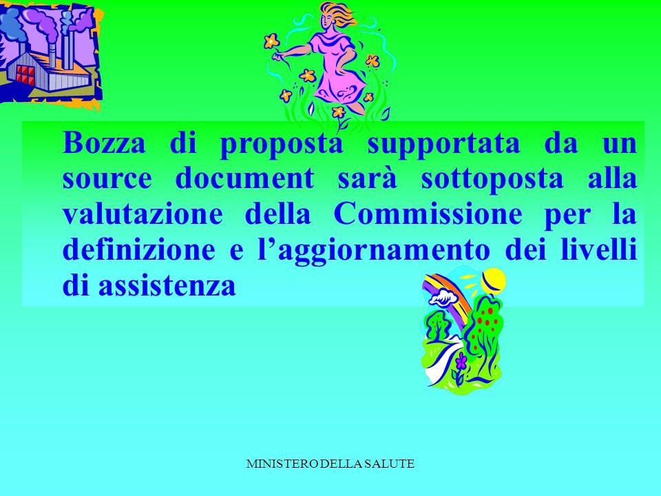 MINISTERO DELLA SALUTE Bozza di proposta supportata da un source document sarà sottoposta alla valutazione della Commissione per la definizione e laggiornamento dei livelli di assistenza