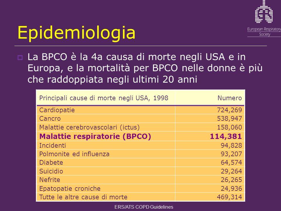 Epidemiologia La BPCO è la 4a causa di morte negli USA e in Europa, e la mortalità per BPCO nelle donne è più che raddoppiata negli ultimi 20 anni Pri