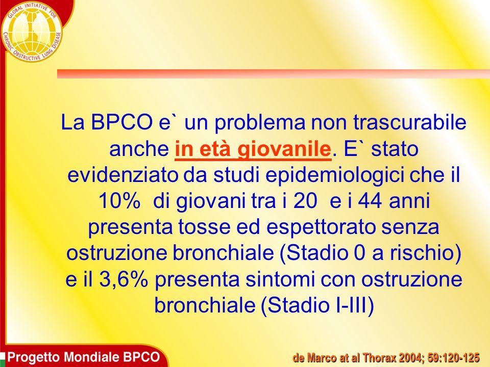 La BPCO e` un problema non trascurabile anche in età giovanile. E` stato evidenziato da studi epidemiologici che il 10% di giovani tra i 20 e i 44 ann