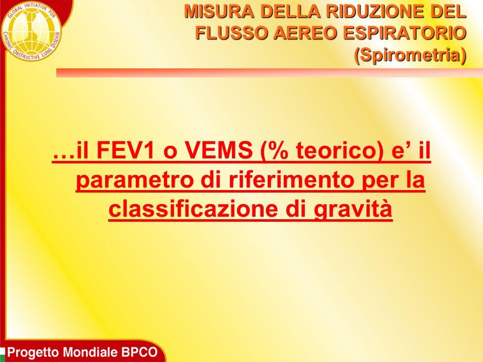 MISURA DELLA RIDUZIONE DEL FLUSSO AEREO ESPIRATORIO (Spirometria) …il FEV1 o VEMS (% teorico) e il parametro di riferimento per la classificazione di