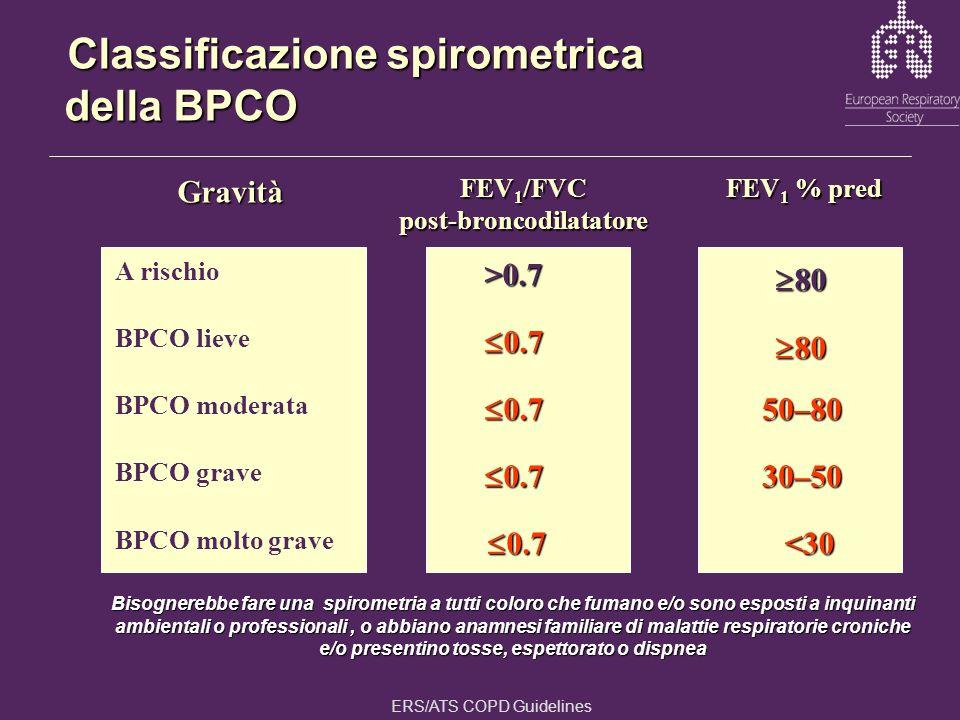 Classificazione spirometrica della BPCO Gravità FEV 1 /FVC post-broncodilatatore FEV 1 % pred A rischio>0.7 80 80 BPCO lieve 0.7 0.7 80 80 BPCO modera