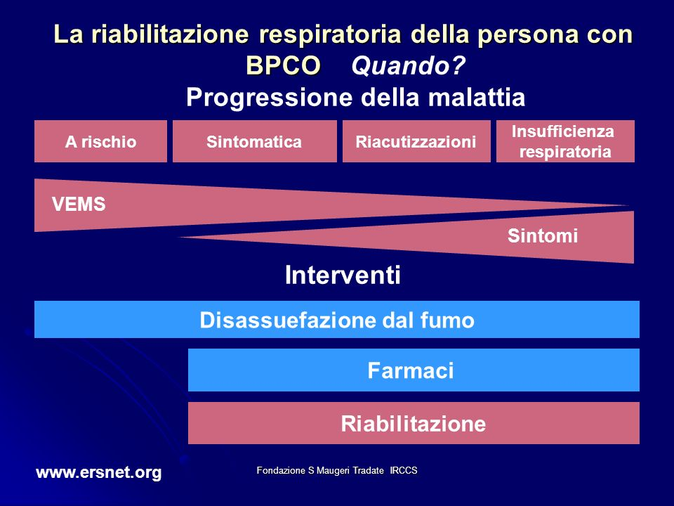 Fondazione S Maugeri Tradate IRCCS La riabilitazione respiratoria della persona con BPCO La riabilitazione respiratoria della persona con BPCO Quando?