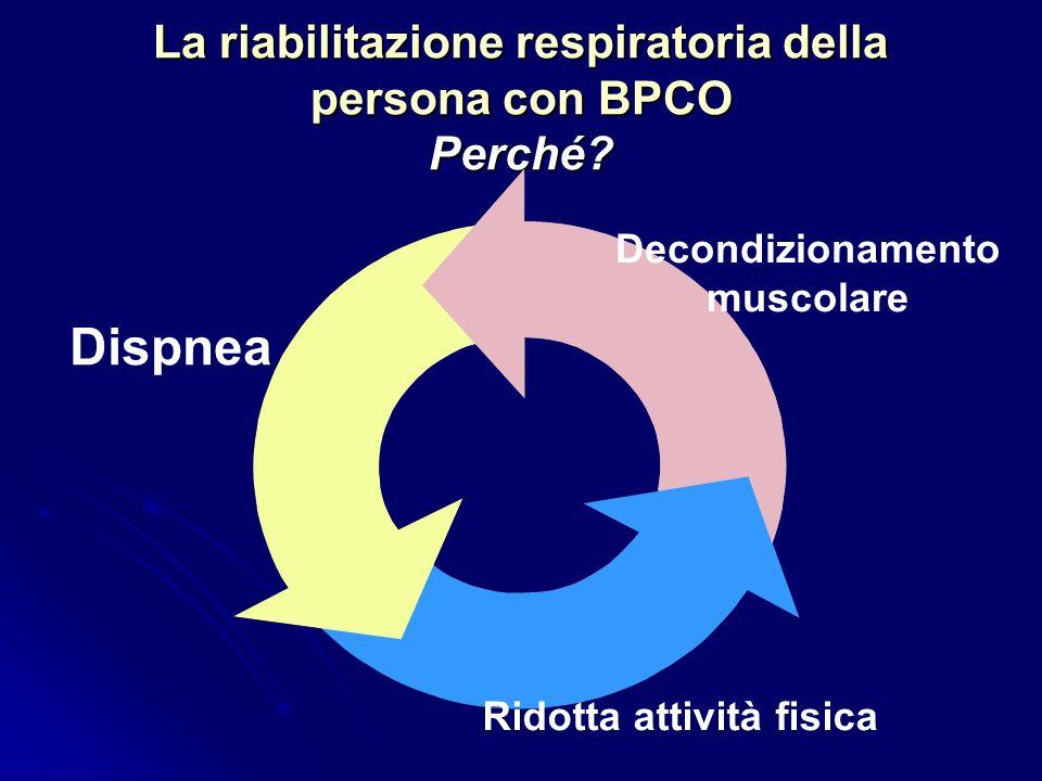 La riabilitazione respiratoria della persona con BPCO Perché? Dispnea Decondizionamento muscolare Ridotta attività fisica