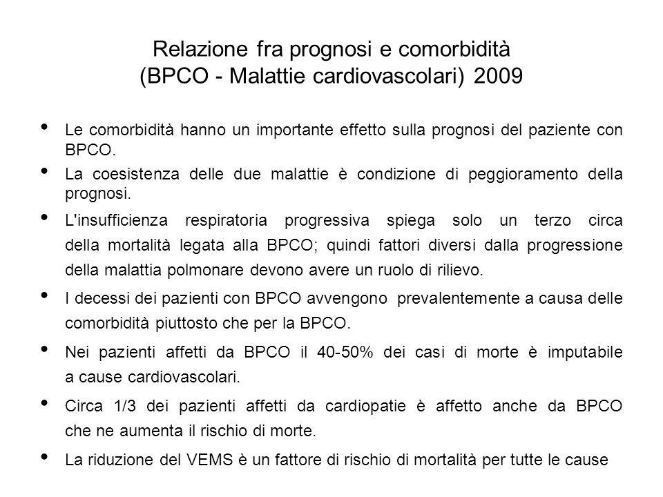 Relazione fra prognosi e comorbidità (BPCO - Malattie cardiovascolari) 2009 Le comorbidità hanno un importante effetto sulla prognosi del paziente con