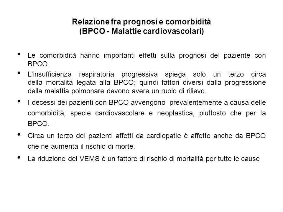 Relazione fra prognosi e comorbidità (BPCO - Malattie cardiovascolari) Le comorbidità hanno importanti effetti sulla prognosi del paziente con BPCO. L