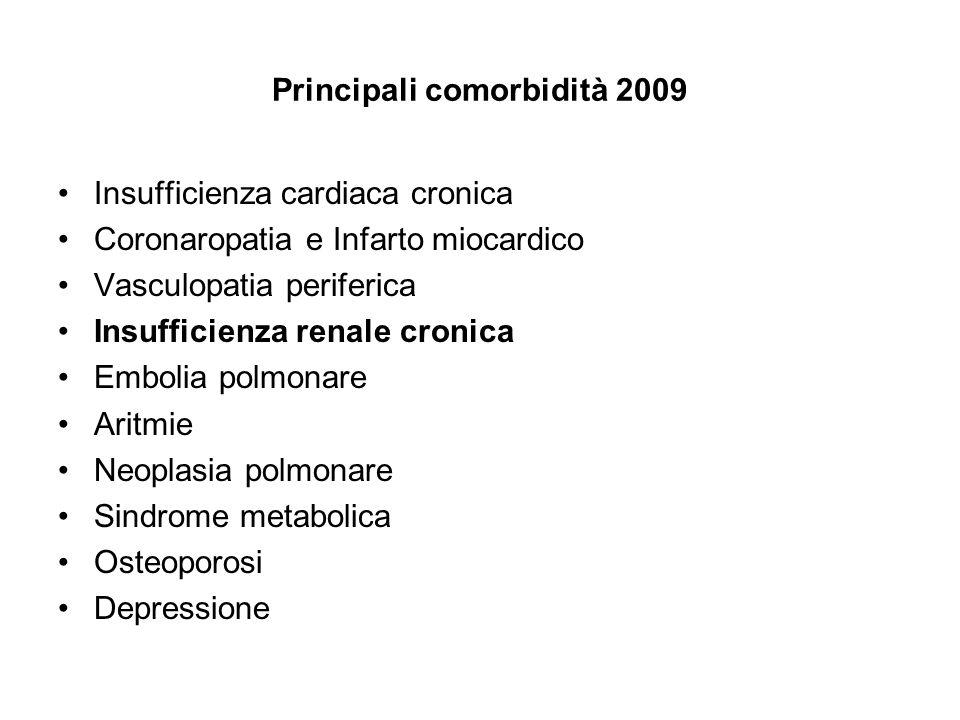 Principali comorbidità 2009 Insufficienza cardiaca cronica Coronaropatia e Infarto miocardico Vasculopatia periferica Insufficienza renale cronica Emb