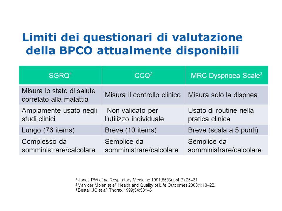SGRQ 1 CCQ 2 MRC Dyspnoea Scale 3 Misura lo stato di salute correlato alla malattia Misura il controllo clinicoMisura solo la dispnea Ampiamente usato