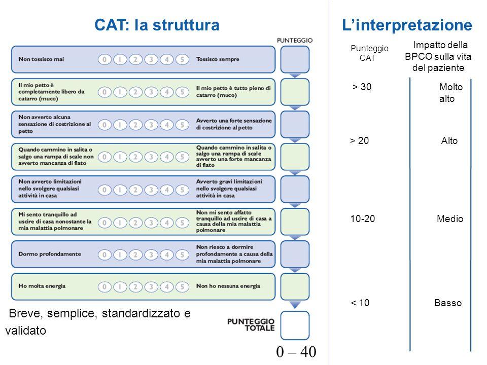 CAT: la struttura Punteggio CAT Livello di Impatto > 30 Molto alto > 20 Alto 10-20 Medio < 10 Basso 0 – 40 Impatto della BPCO sulla vita del paziente