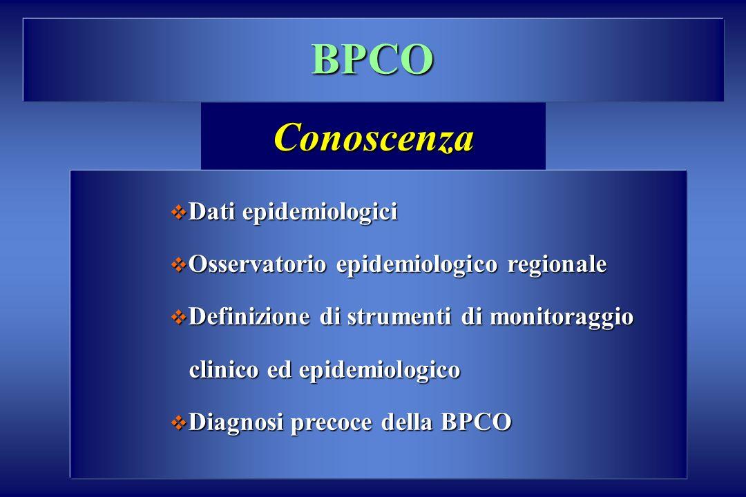 BPCO Dati epidemiologici Dati epidemiologici Osservatorio epidemiologico regionale Osservatorio epidemiologico regionale Definizione di strumenti di monitoraggio Definizione di strumenti di monitoraggio clinico ed epidemiologico clinico ed epidemiologico Diagnosi precoce della BPCO Diagnosi precoce della BPCO Conoscenza