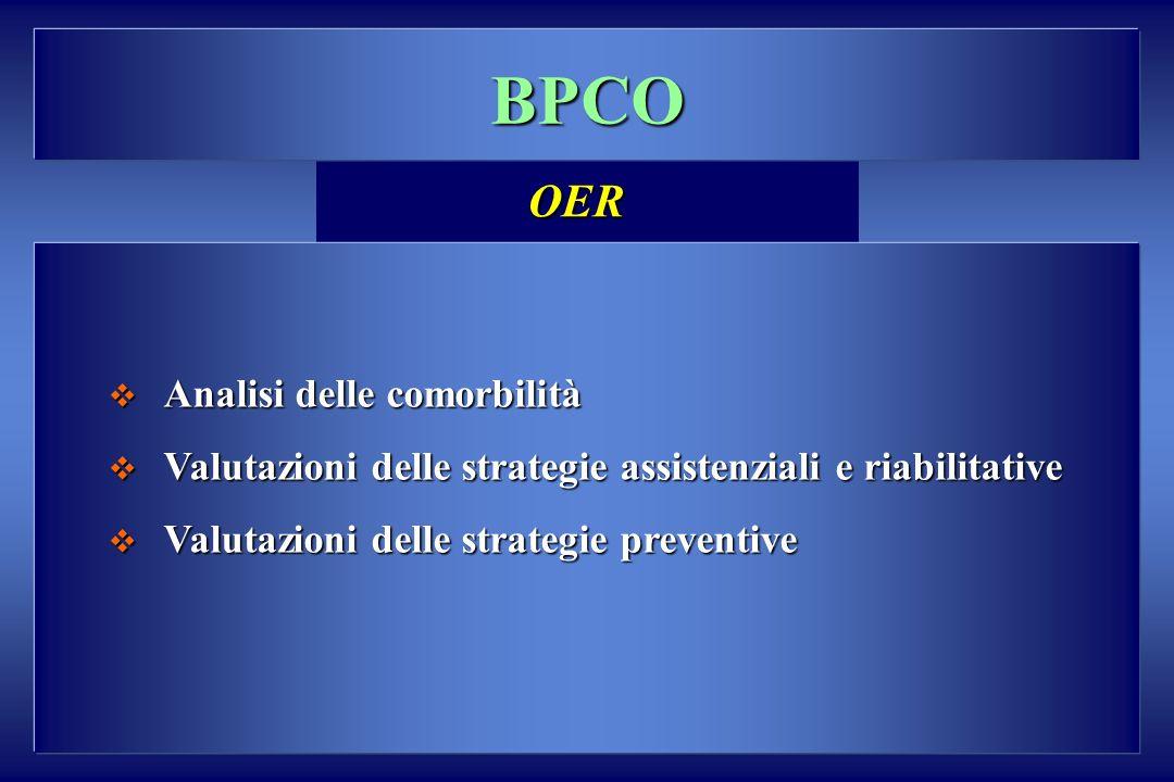 BPCO Analisi delle comorbilità Analisi delle comorbilità Valutazioni delle strategie assistenziali e riabilitative Valutazioni delle strategie assistenziali e riabilitative Valutazioni delle strategie preventive Valutazioni delle strategie preventive OER