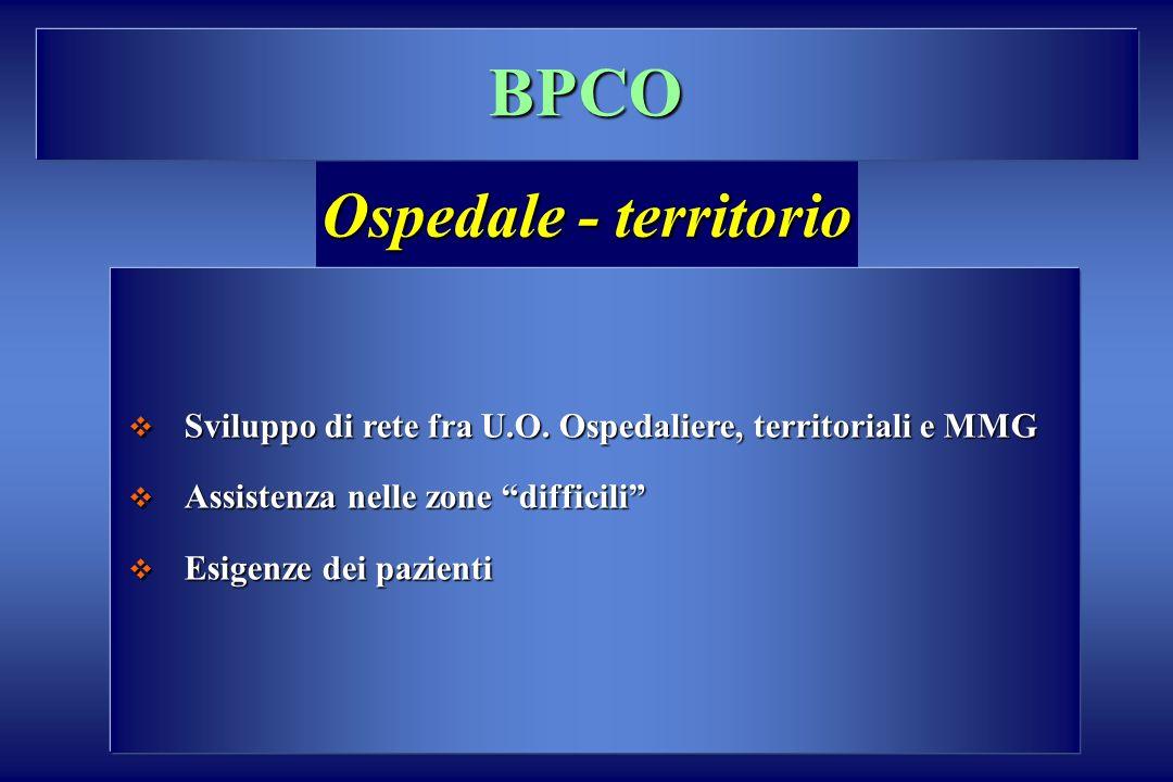 BPCO Sviluppo di rete fra U.O. Ospedaliere, territoriali e MMG Sviluppo di rete fra U.O. Ospedaliere, territoriali e MMG Assistenza nelle zone diffici