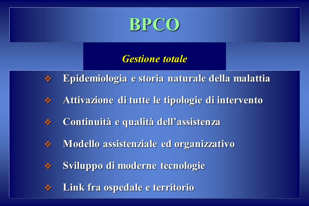 BPCO Gestione totale Epidemiologia e storia naturale della malattia Epidemiologia e storia naturale della malattia Attivazione di tutte le tipologie d