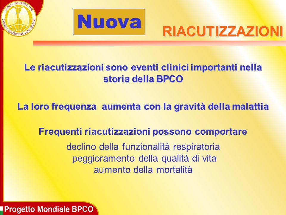Le riacutizzazioni sono eventi clinici importanti nella storia della BPCO La loro frequenza aumenta con la gravità della malattia Frequenti riacutizza