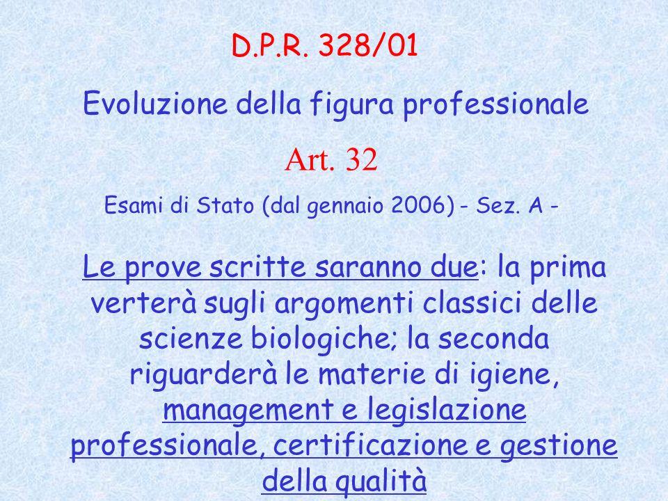 D.P.R.328/01 Evoluzione della figura professionale Art.