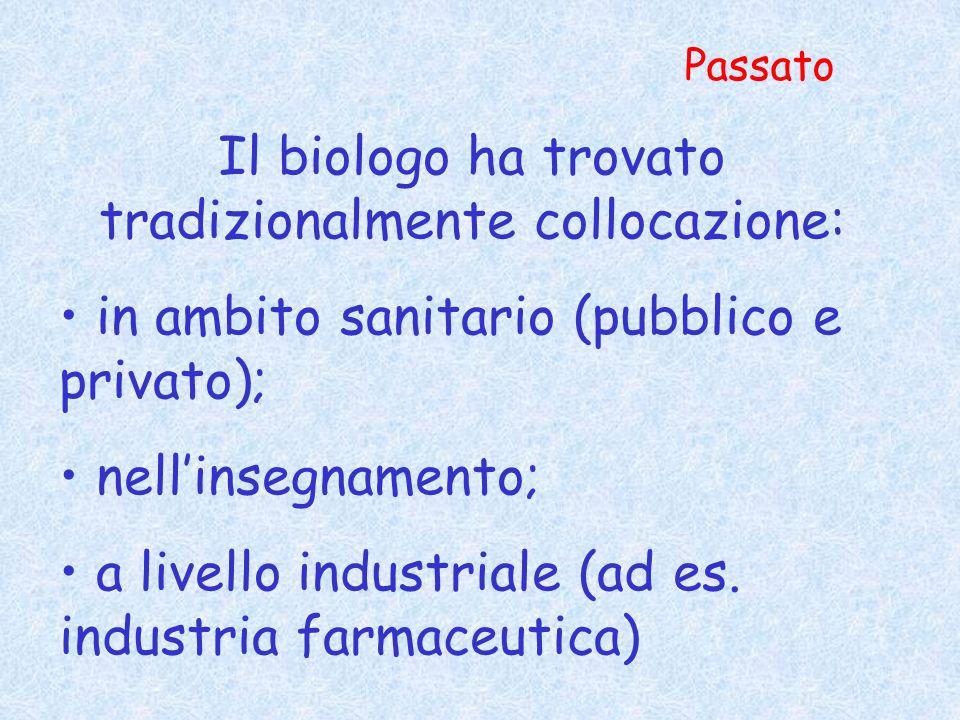 Passato Il biologo ha trovato tradizionalmente collocazione: in ambito sanitario (pubblico e privato); nellinsegnamento; a livello industriale (ad es.