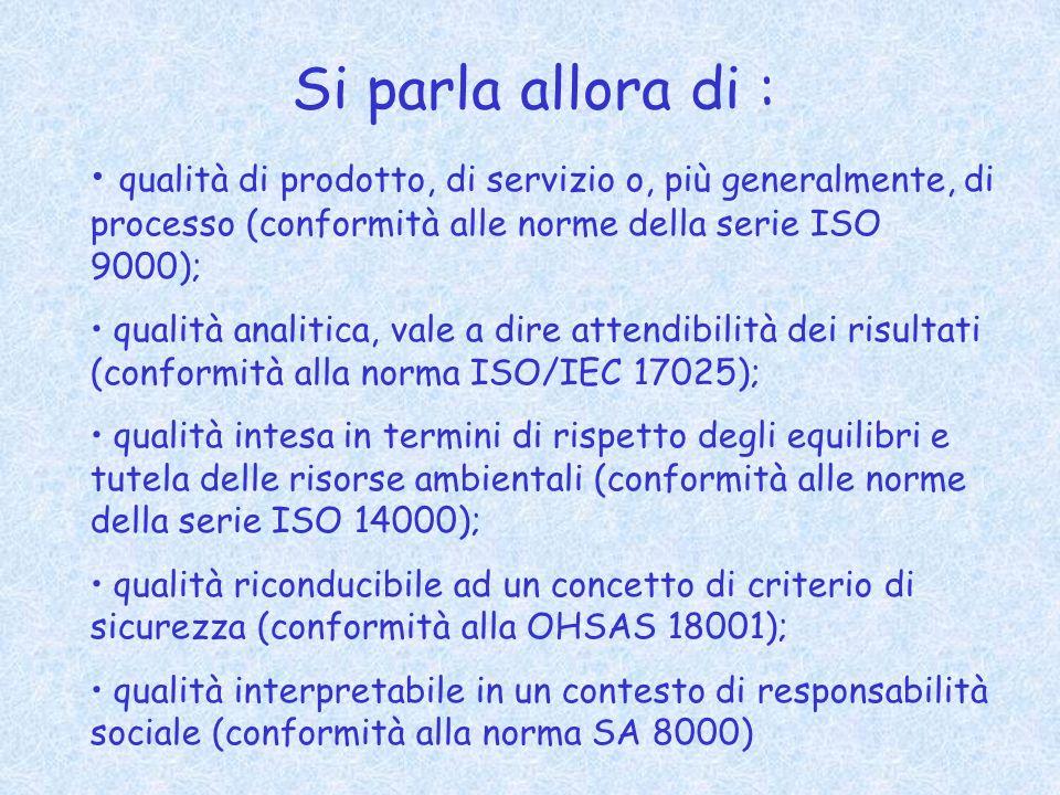 Si parla allora di : qualità di prodotto, di servizio o, più generalmente, di processo (conformità alle norme della serie ISO 9000); qualità analitica, vale a dire attendibilità dei risultati (conformità alla norma ISO/IEC 17025); qualità intesa in termini di rispetto degli equilibri e tutela delle risorse ambientali (conformità alle norme della serie ISO 14000); qualità riconducibile ad un concetto di criterio di sicurezza (conformità alla OHSAS 18001); qualità interpretabile in un contesto di responsabilità sociale (conformità alla norma SA 8000)
