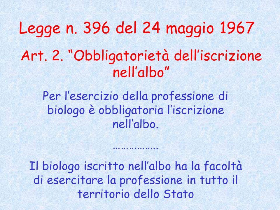 Legge n.396 del 24 maggio 1967 Art. 3.