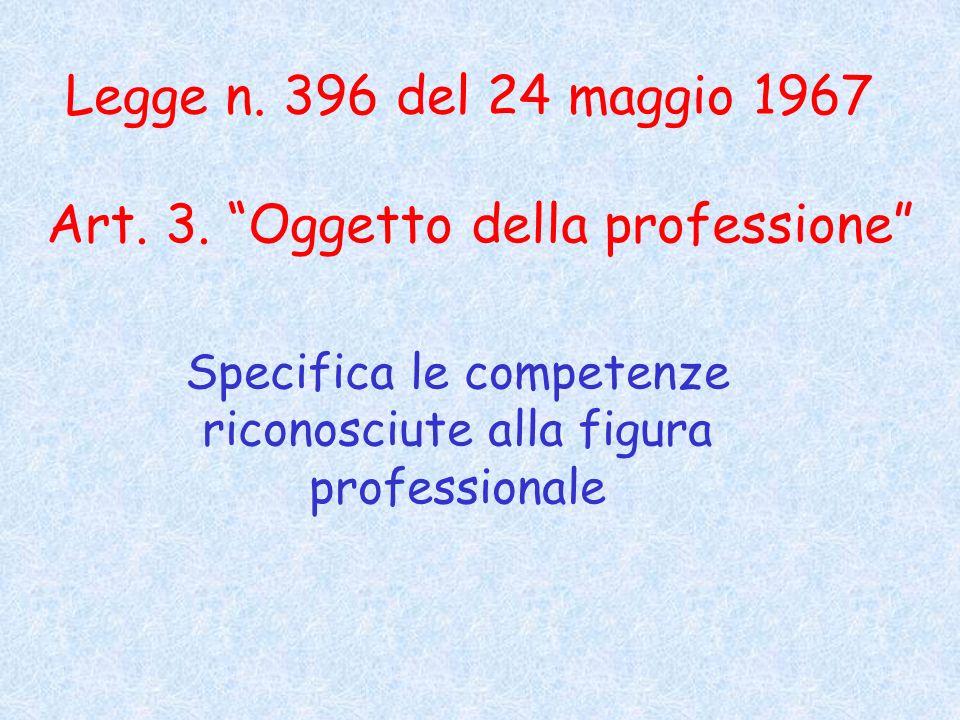 D.M. 22 luglio 1993, n. 362 …………… Ricerca antiparassitari ed anticrittogamici.