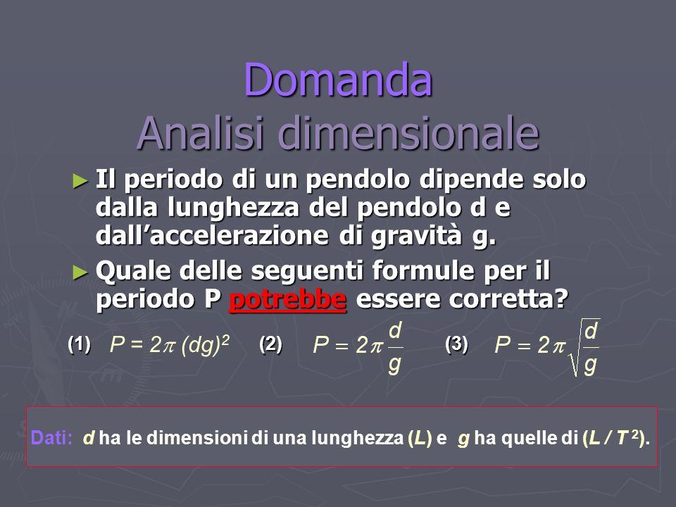 Domanda Analisi dimensionale Il periodo di un pendolo dipende solo dalla lunghezza del pendolo d e dallaccelerazione di gravità g. Il periodo di un pe